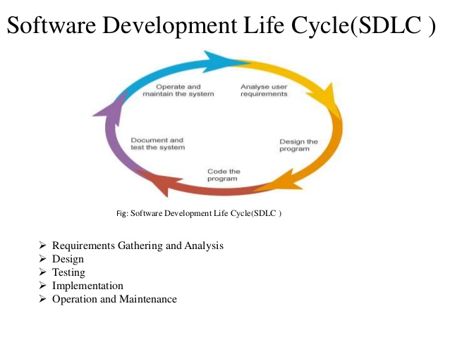 application development life cycle diagram modern design toyota tundra headlight wiring diagram #4
