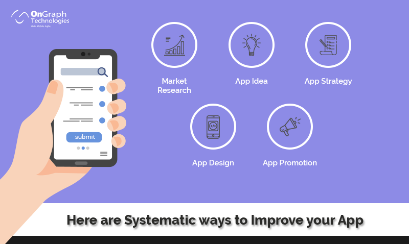 Is your App Failing? Here are Systematic Ways to Improve your App