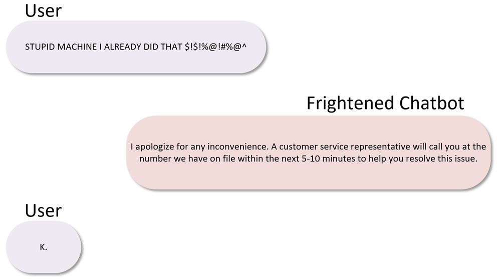sentiment analysis in tax fling chatbot