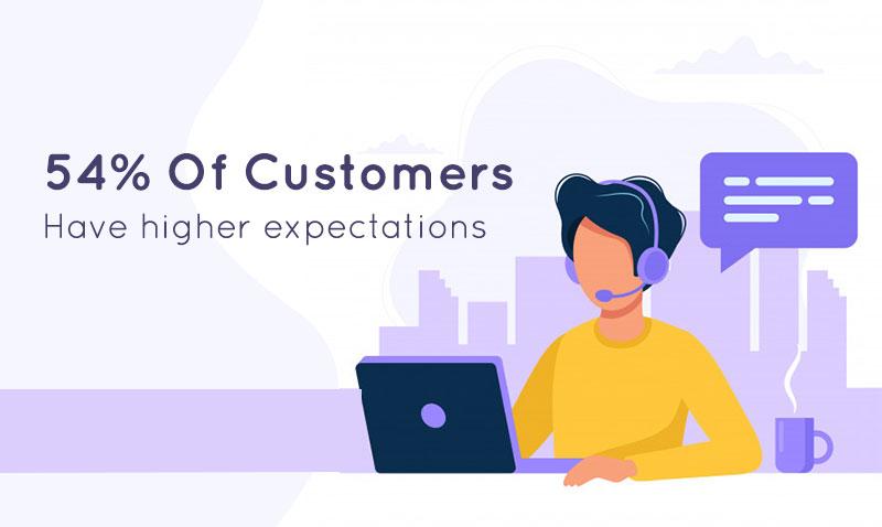 high customer expectation