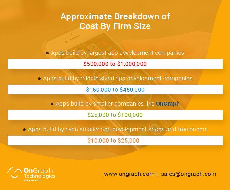 Approximate-breakdown-of-app-cost