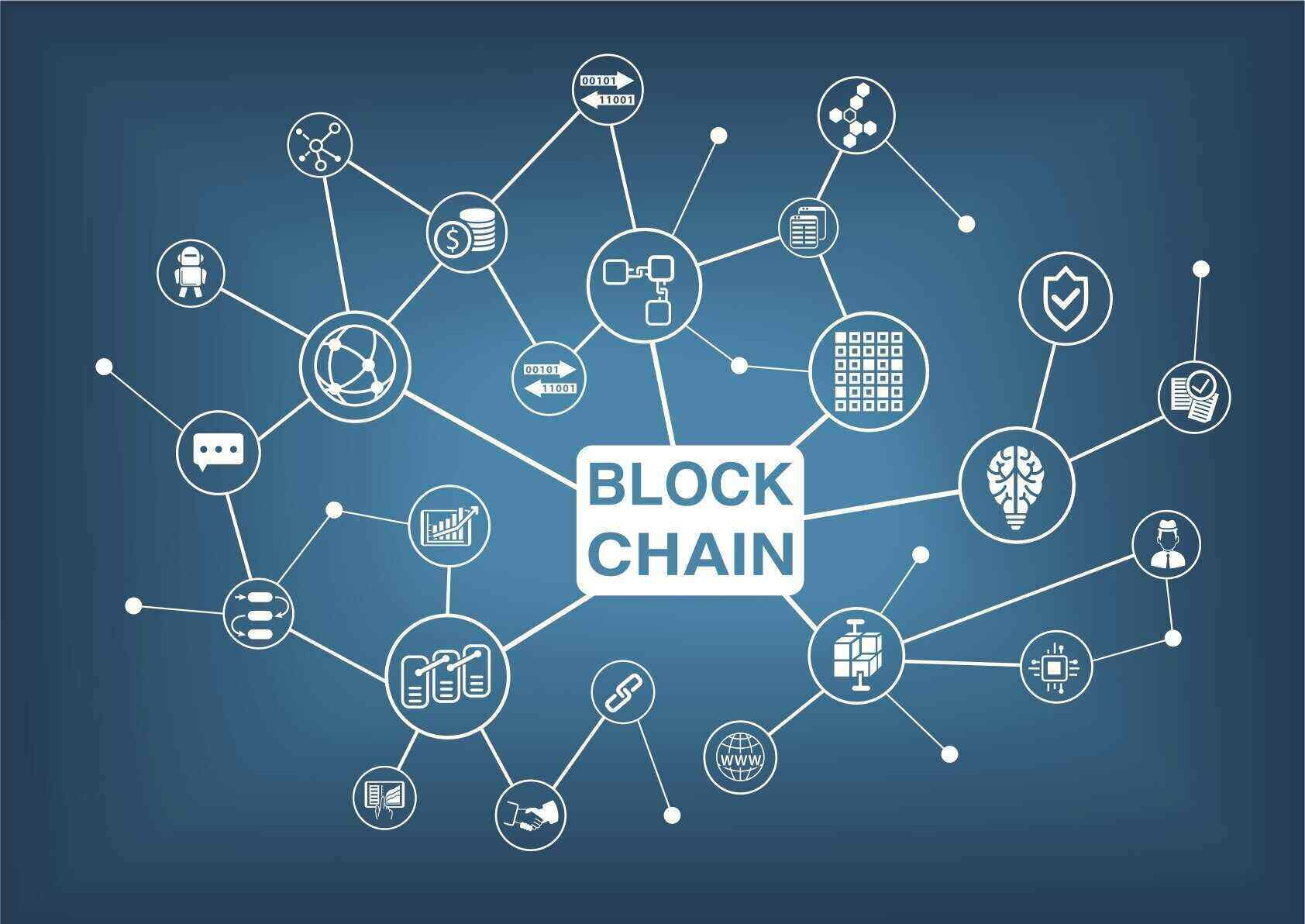 How Blockchain will transform the way businesses function?
