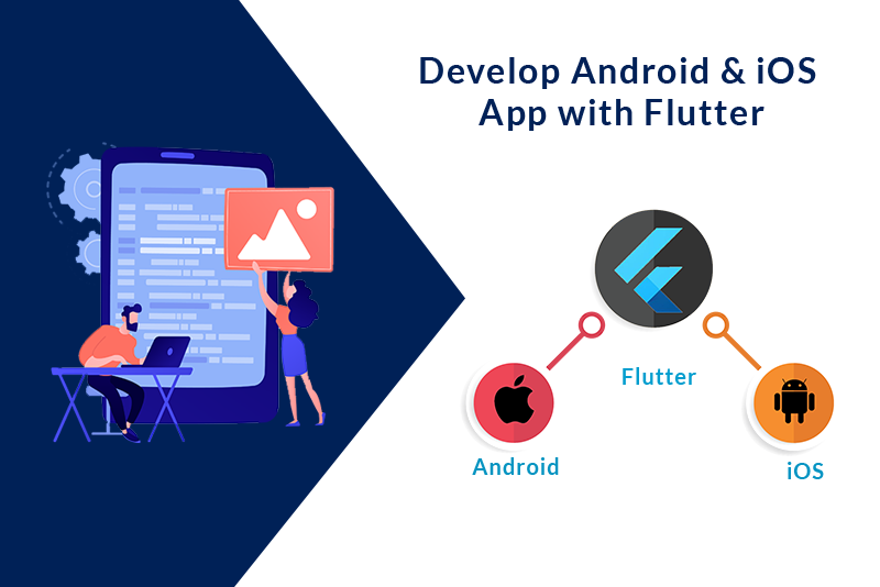 How Flutter App Development Helps You Build Android and iOS Apps With Ease